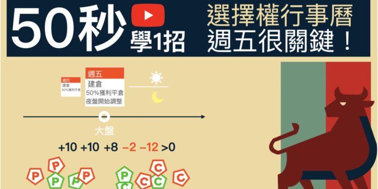擇權建倉行事曆週四週五
