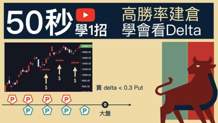 選擇權高勝率建倉delta說明