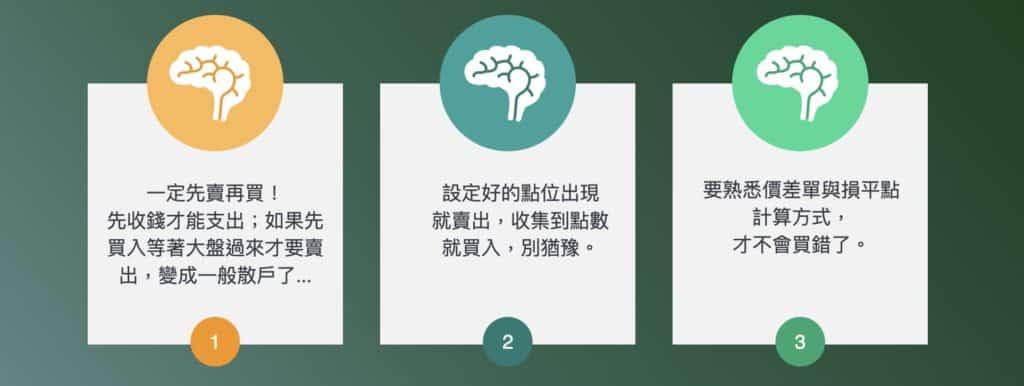 建倉過程3件注意事項