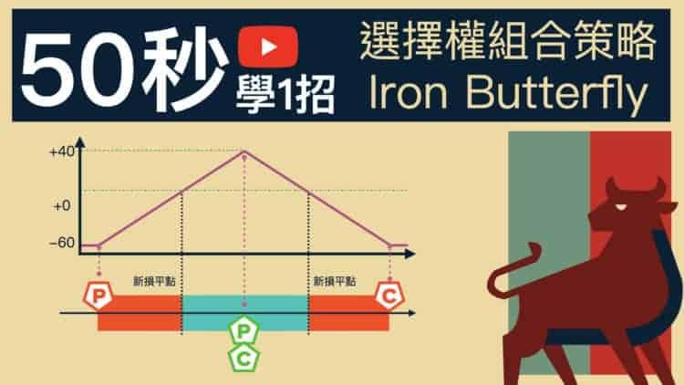 選擇權組合策略 Iron Butterfly